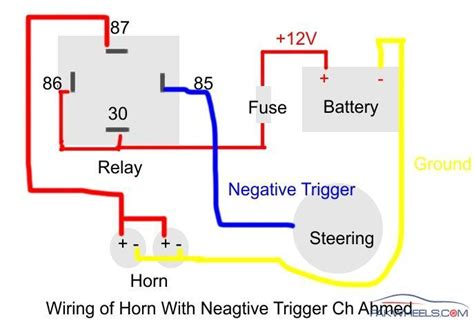 bike horn cutout wiring diagram simple 12v horn wiring