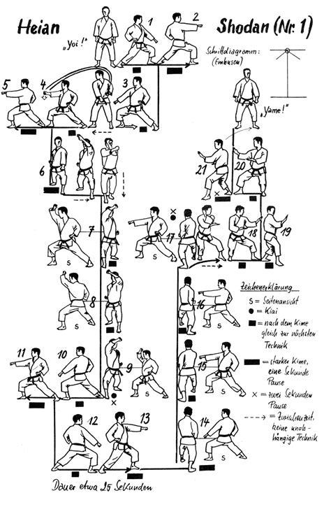 of chicago shotokan karate club