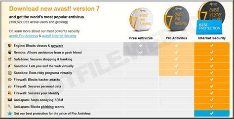 0830204 Original Harga Reseller jual avast for home indonesia harga license lisensi serial avast for home original
