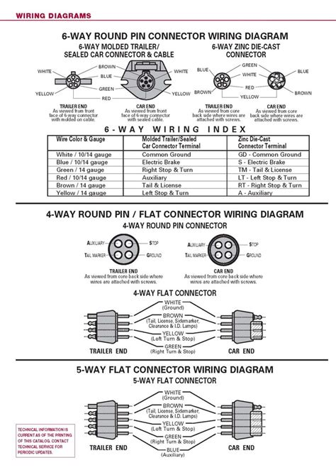 trailer wiring harness diagram 4 way efcaviation