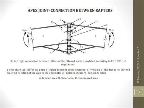 design of rigid frame knees lecture 7 s s iii design of steel structures faculty of