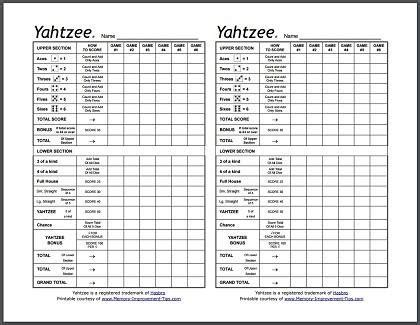 Yahtzee Score Card Template Pdf by Yahtzee Score Card Template Five Things To Expect When