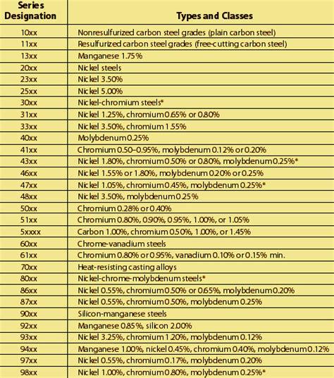 grades of metal aluminum sheet grades of aluminum sheet