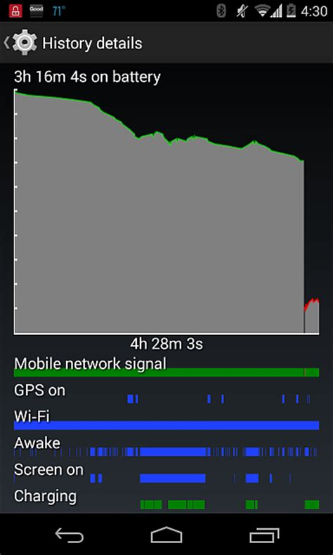 resetting battery on android nexus 4 battery drops from 70 80 in an instant phone