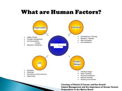 Human Factor human factors presentation