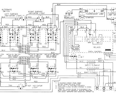 maytag dishwasher wiring diagram refrigerator wiring