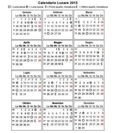 Calendario Cinese Nascite 2018 Calendario Lunare Concepimento Nascer 224 Maschio O Femmina