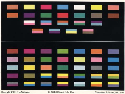 color way file silent way sound color chart jpg wikimedia