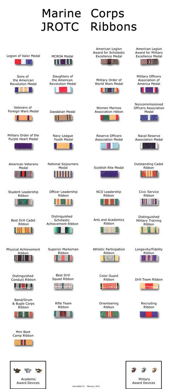 army jrotc ribbons on uniform car interior design army decorations and awards decoratingspecial com