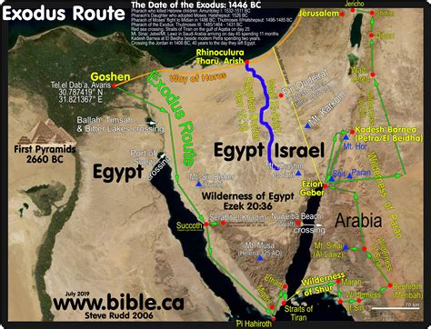 The Exodus Route A Scriptural Proof With The Witness Of