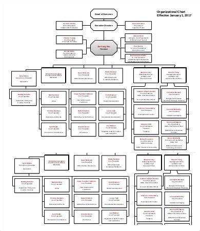 world bank organisation large organizational chart template 9 free word pdf
