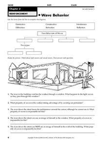 Wave Behavior Worksheet wave behavior worksheet for 7th 12th grade lesson planet