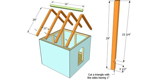 easy dog house plans simple dog house plans free outdoor plans diy shed wooden playhouse bbq woodworking projects