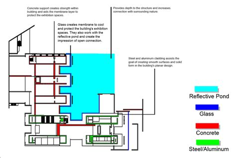fort worth modern art museum floor plan ando kemuels design studio museum case studies modern art