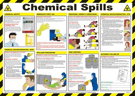 printable coshh poster chemical spills safety guidance poster laminated 59cm x 42cm