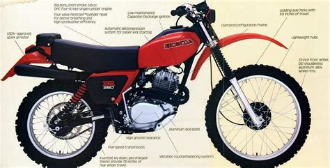 xr200 carb diagram xr200 get free image about wiring diagram