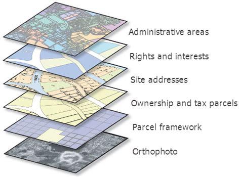 arcgis lock layout elements an overview of geodatabase design arcgis help arcgis desktop
