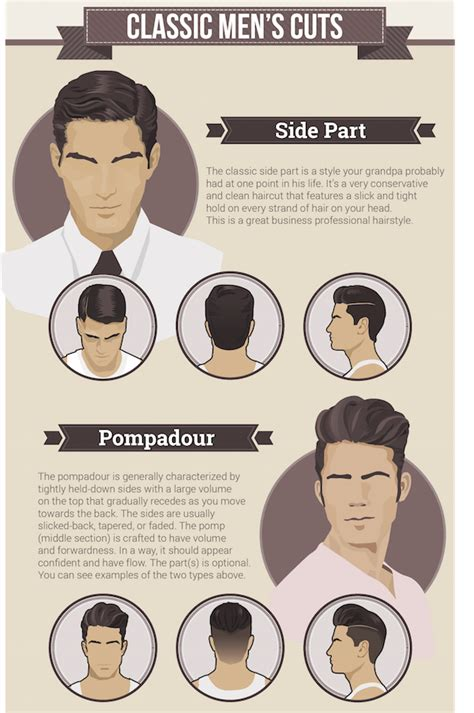names of different male hairstyles infographic the most popular men s hairstyle trends today