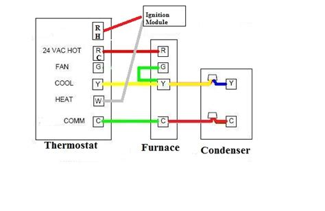 wire thermostat wiring diagram honeywell get free image