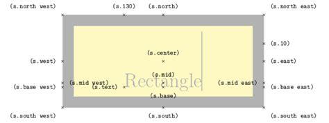 latex tutorial matrix how to adjust or move the labels of arrows in tikz matrix