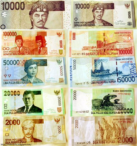 currency converter bali c to f ruffeecola s travel tales 2013 may indonesia what bali