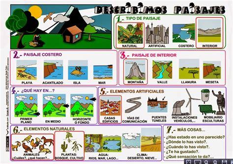 imagenes animales para describir ver leer crear plantilla para describir lugares