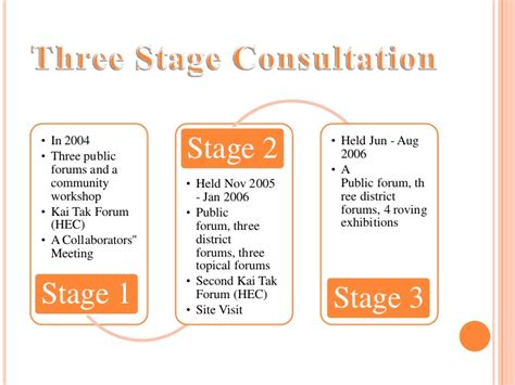 Tak Preliminary Outline Development Plan by Se Kowloon Tak Planning