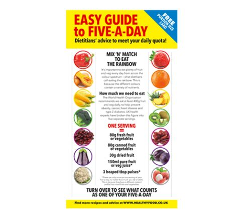 2 fruits a day 1 of your 5 a day portions diet consultnews