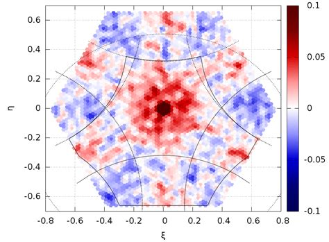 pattern image correlation barcelona expert center effective smos psf and antenna