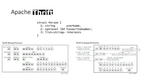 list map ocaml protocol buffers
