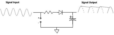 smoothing capacitor in rectifier what is a smoothing capacitor one by zero electronics