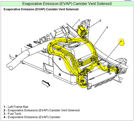 Service Brake System On 2004 Chevy Avalanche Evap System On 2004 Avalanche Autos Post