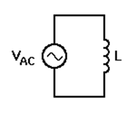 ac applied to an inductor inductors and ac