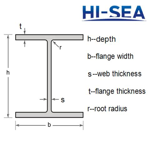 universal column sections british universal columns supplier china marine steel