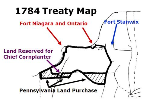 Outline The Non Territorial Terms Of The Treaty Of Versailles by Treaty And Land Transaction Of 1784 Fort Stanwix National Monument U S National Park Service