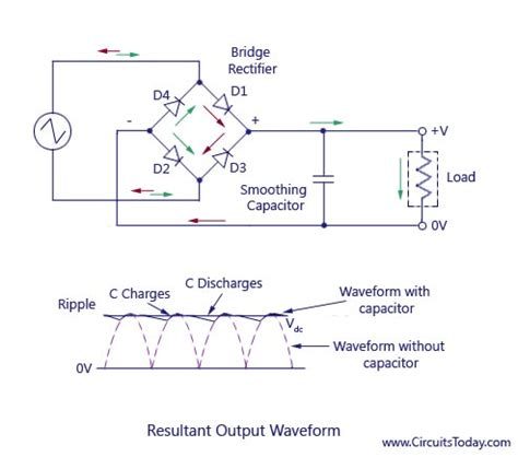 capacitor filter wave wave rectifier bridge rectifier circuit diagram with design theory