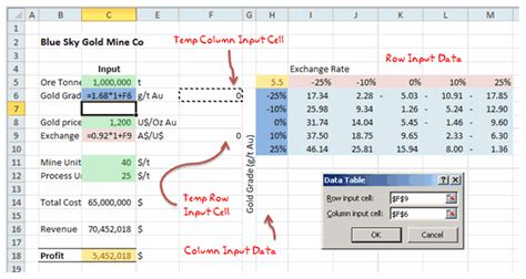 One Variable Data Table Excel 2013 by Data Tables Monte Carlo Simulations In Excel A