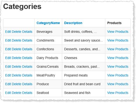 bootstrap templates for gridview c bits bootstrap friendly dynamic data