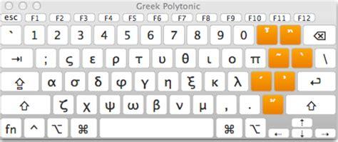 keyboard layout greek crash typing greek diacritical markings in search box