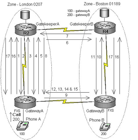 telephone wiring diagram nz