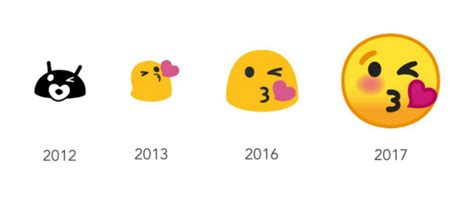 chagne emoji the evolution of s emoji opusfidelis
