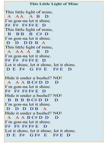 To Love Somebody Guitar Chords