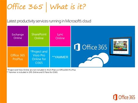 Office 365 Benefits Webinar Uncover The Benefits Of Office 365 And Windows Azure
