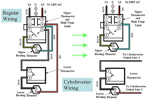 wiring a 240v heater a free printable wiring diagrams
