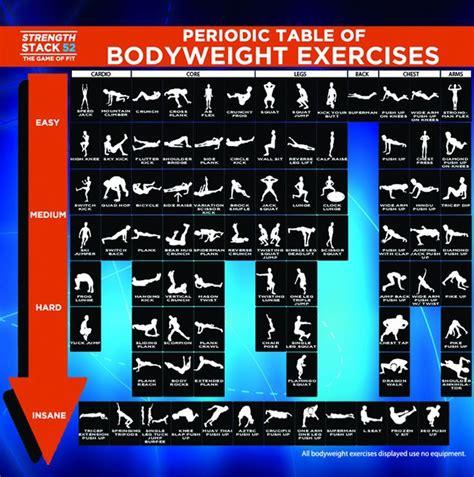 calisthenics chart fitness calisthenics