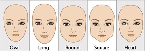 dos and donts for heart face shapes face shapes the do s and don ts locks