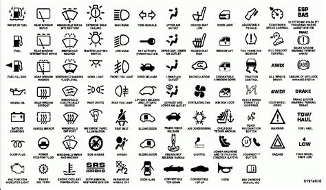 chrysler town and country warning lights symbols chrysler dashboard warning lights symbols 2005 mercedes