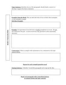 Literary Essay Template by Literary Analysis Outline