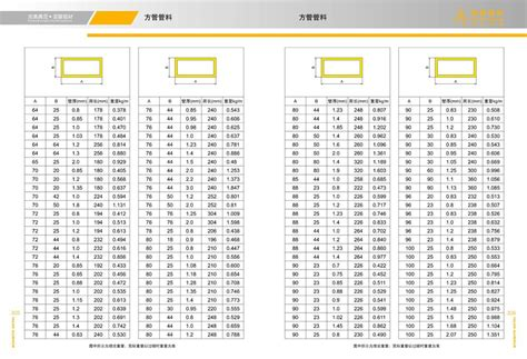 rectangular hollow section properties aluminium rectangular hollow section properties table