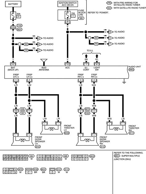 nissan frontier radio wiring diagram nissan free engine image for user manual